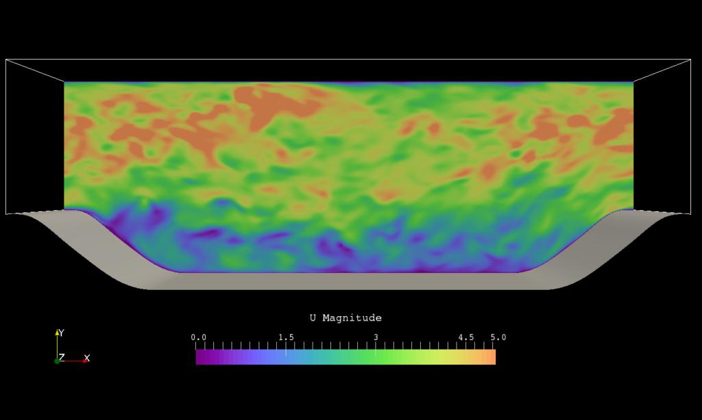 SLIM 2D Periodic Hill Velocity Magnitude