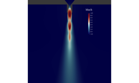 Mach Number Contour Of Nozzle