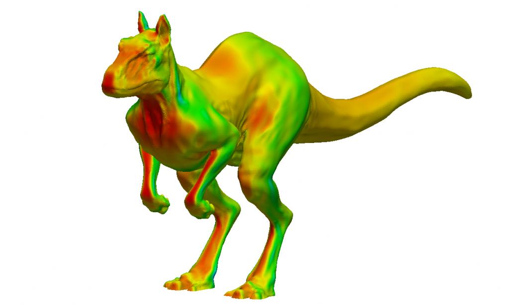 Kangaroo surface pressure contour plot