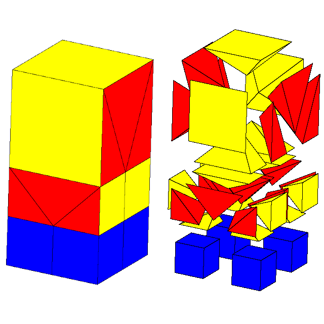 Simple voxel mesh transitioning from four small hexahedra to one large hexahedron (not shown). Cells are coloured by their type, hexahedra (blue), pyramid (yellow) and tetrahedra (red). The cells have been shrunk in the right sub-image to allow visualisation inside the mesh.